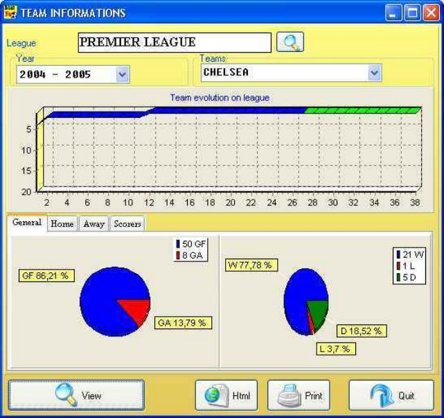 STATFOOT32 Screenshot